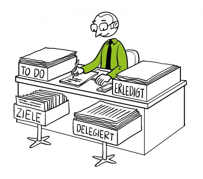 """Verschwendung """"Büro Kaizen"""""""